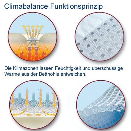 Daunendecke Climabalance Funktion